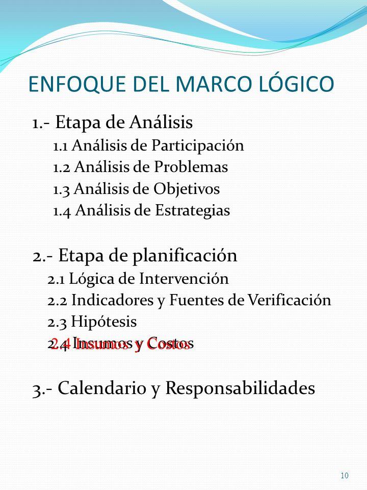 ENFOQUE DEL MARCO LÓGICO 1.- Etapa de Análisis 1.1 Análisis de Participación 1.2 Análisis de Problemas 1.3 Análisis de Objetivos 1.4 Análisis de Estra