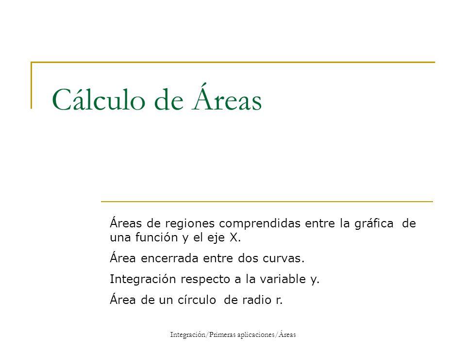 Cálculo de Áreas Áreas de regiones comprendidas entre la gráfica de una función y el eje X. Área encerrada entre dos curvas. Integración respecto a la
