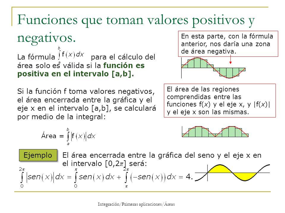 Área encerrada entre dos curvas El área encerrada por las gráficas de las funciones f(x) y g(x) en a x b viene dada por la integral: Ejemplo El área de la región comprendida entre las gráficas del seno y del coseno en π /4 x 5 π /4 será Nota: sen(x) cos(x) si π /4 x 5 π /4.