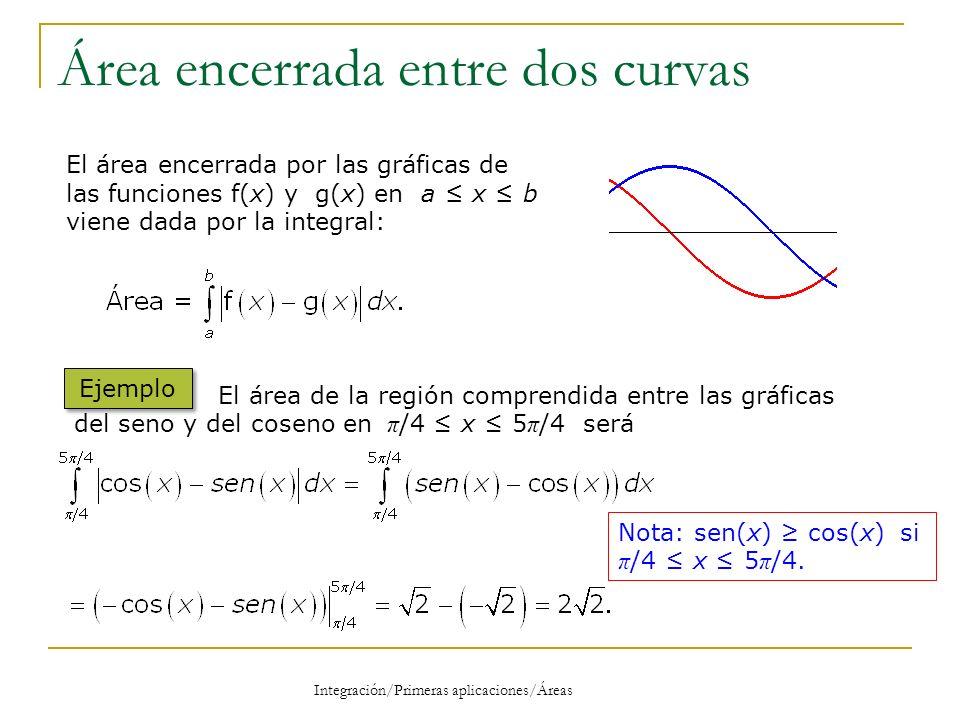 Área encerrada entre dos curvas El área encerrada por las gráficas de las funciones f(x) y g(x) en a x b viene dada por la integral: Ejemplo El área d