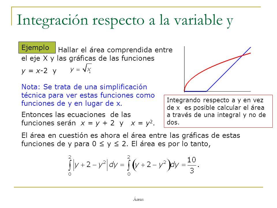 Áreas Integración respecto a la variable y Ejemplo Hallar el área comprendida entre el eje X y las gráficas de las funciones y = x-2 y. Nota: Se trata