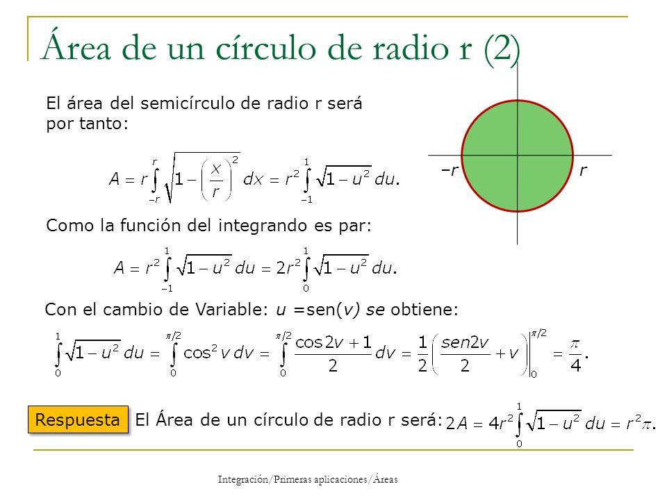 Área de un círculo de radio r (2) Integración/Primeras aplicaciones/Áreas –r–rr El área del semicírculo de radio r será por tanto: Como la función del