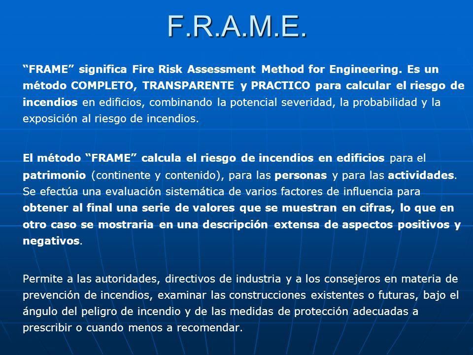 F.R.A.M.E. FRAME significa Fire Risk Assessment Method for Engineering. Es un método COMPLETO, TRANSPARENTE y PRACTICO para calcular el riesgo de ince