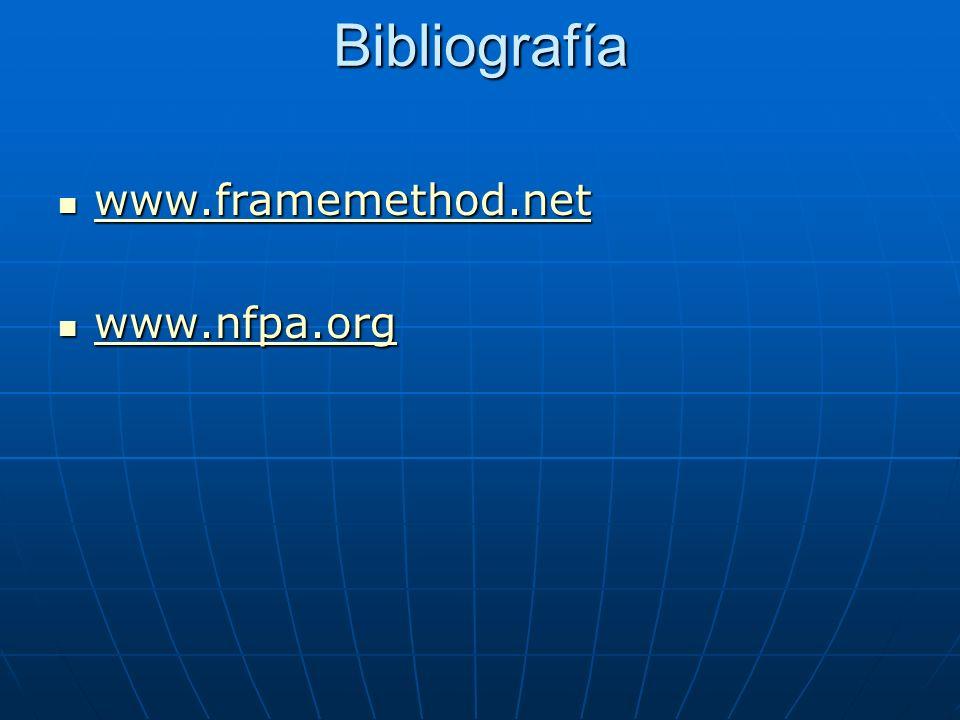 Bibliografía www.framemethod.net www.framemethod.net www.framemethod.net www.nfpa.org www.nfpa.org www.nfpa.org