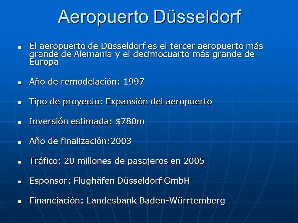 Aeropuerto Düsseldorf El aeropuerto de Düsseldorf es el tercer aeropuerto más grande de Alemania y el decimocuarto más grande de Europa El aeropuerto