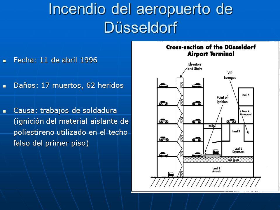 Incendio del aeropuerto de Düsseldorf Fecha: 11 de abril 1996 Fecha: 11 de abril 1996 Daňos: 17 muertos, 62 heridos Daňos: 17 muertos, 62 heridos Caus