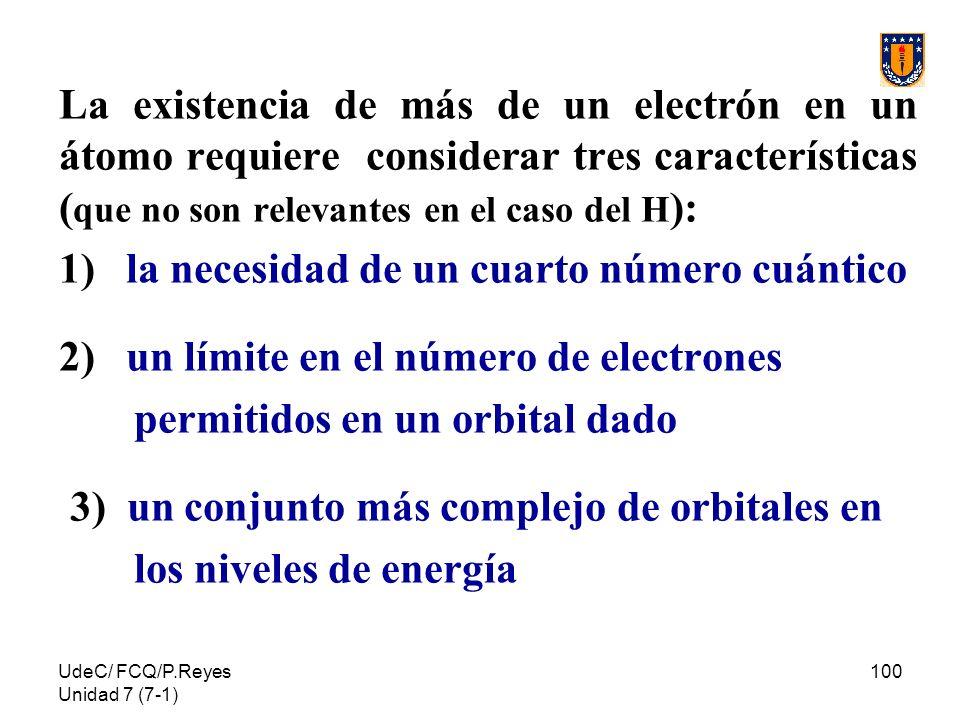 UdeC/ FCQ/P.Reyes Unidad 7 (7-1) 100 La existencia de más de un electrón en un átomo requiere considerar tres características ( que no son relevantes