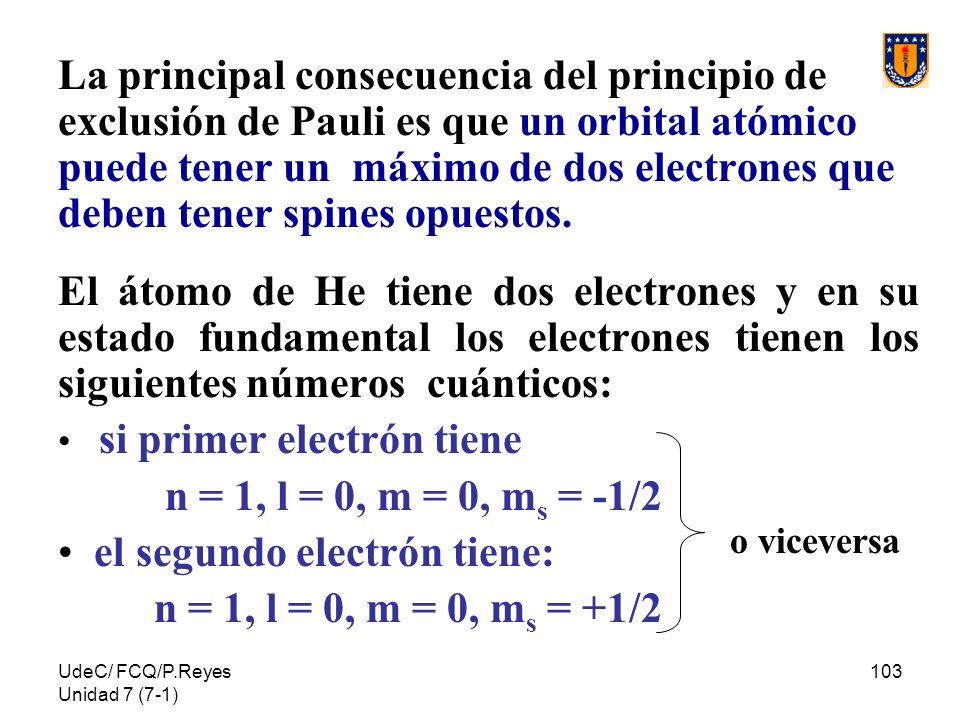 UdeC/ FCQ/P.Reyes Unidad 7 (7-1) 103 La principal consecuencia del principio de exclusión de Pauli es que un orbital atómico puede tener un máximo de
