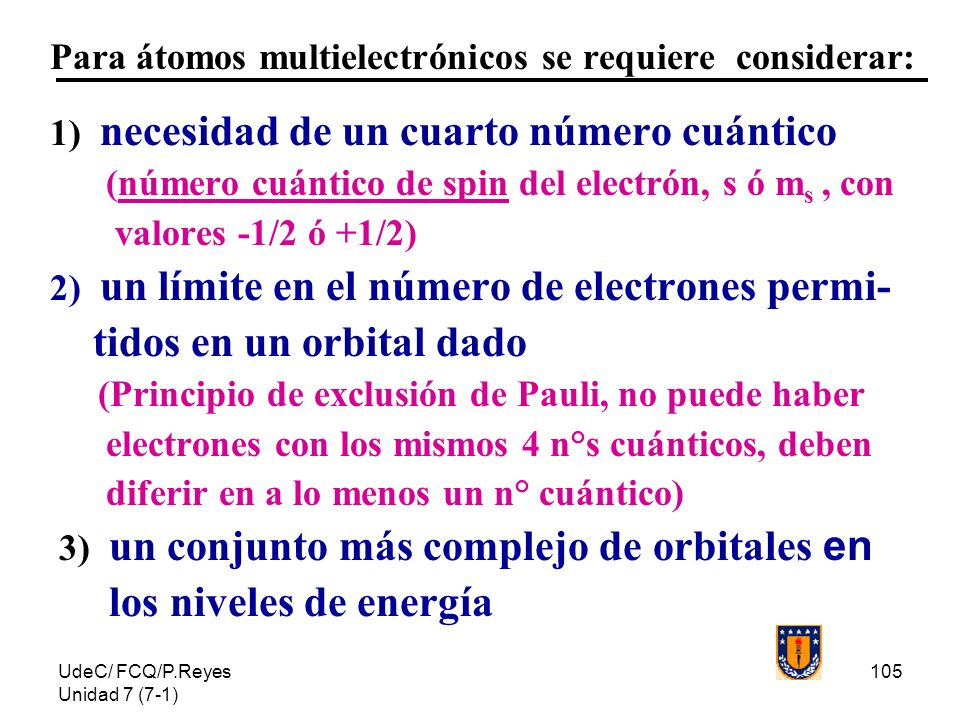 UdeC/ FCQ/P.Reyes Unidad 7 (7-1) 105 Para átomos multielectrónicos se requiere considerar: 1) necesidad de un cuarto número cuántico (número cuántico