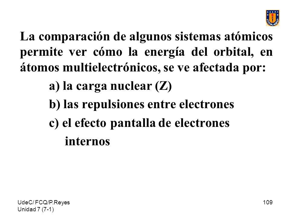 UdeC/ FCQ/P.Reyes Unidad 7 (7-1) 109 La comparación de algunos sistemas atómicos permite ver cómo la energía del orbital, en átomos multielectrónicos,