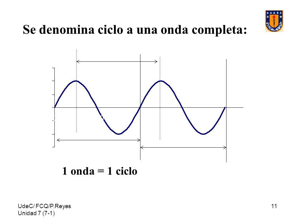UdeC/ FCQ/P.Reyes Unidad 7 (7-1) 11 Se denomina ciclo a una onda completa: 1 onda = 1 ciclo