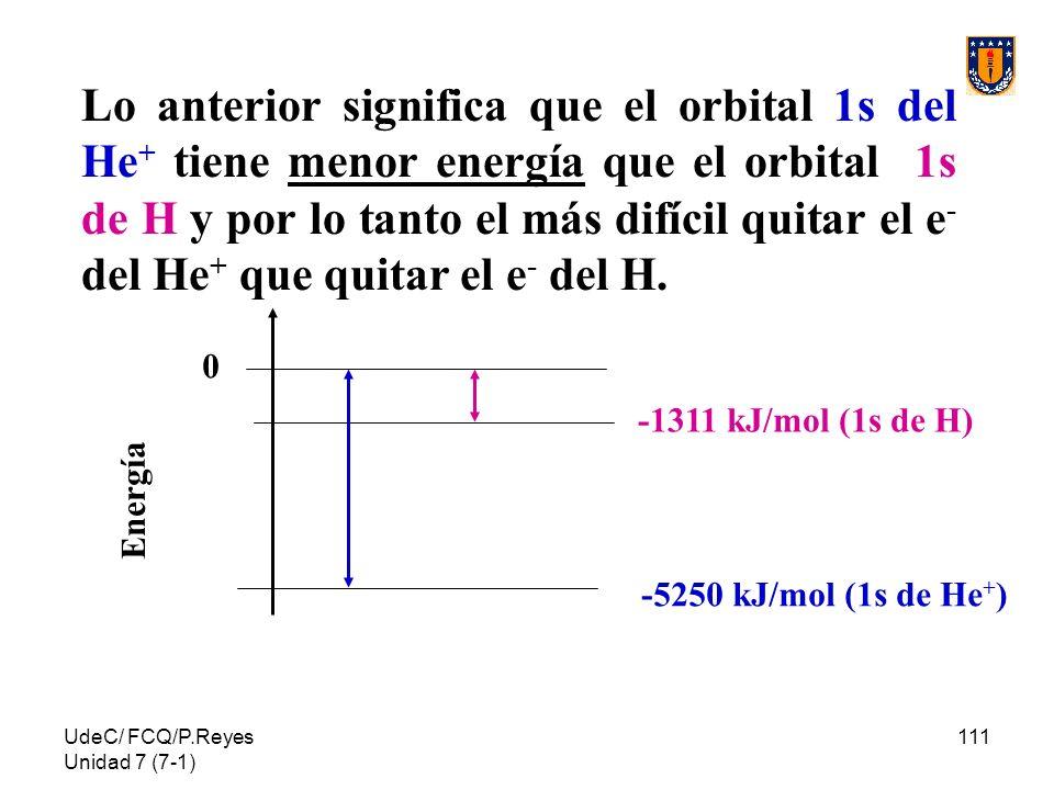 UdeC/ FCQ/P.Reyes Unidad 7 (7-1) 111 Lo anterior significa que el orbital 1s del He + tiene menor energía que el orbital 1s de H y por lo tanto el más