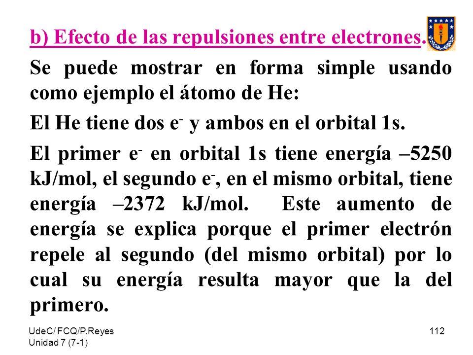 UdeC/ FCQ/P.Reyes Unidad 7 (7-1) 112 b) Efecto de las repulsiones entre electrones. Se puede mostrar en forma simple usando como ejemplo el átomo de H