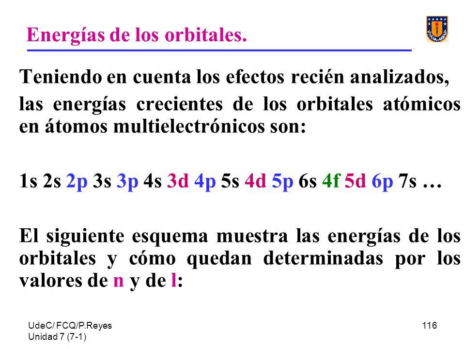 UdeC/ FCQ/P.Reyes Unidad 7 (7-1) 116 Energías de los orbitales. Teniendo en cuenta los efectos recién analizados, las energías crecientes de los orbit