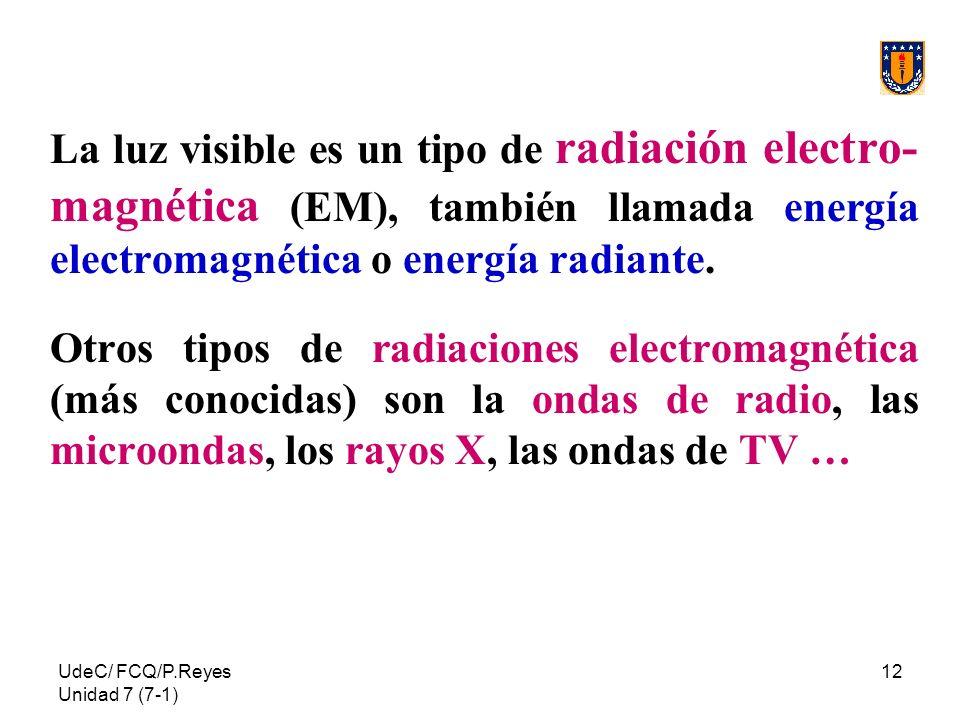 UdeC/ FCQ/P.Reyes Unidad 7 (7-1) 12 La luz visible es un tipo de radiación electro- magnética (EM), también llamada energía electromagnética o energía
