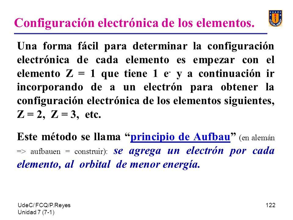 UdeC/ FCQ/P.Reyes Unidad 7 (7-1) 122 Configuración electrónica de los elementos. Una forma fácil para determinar la configuración electrónica de cada