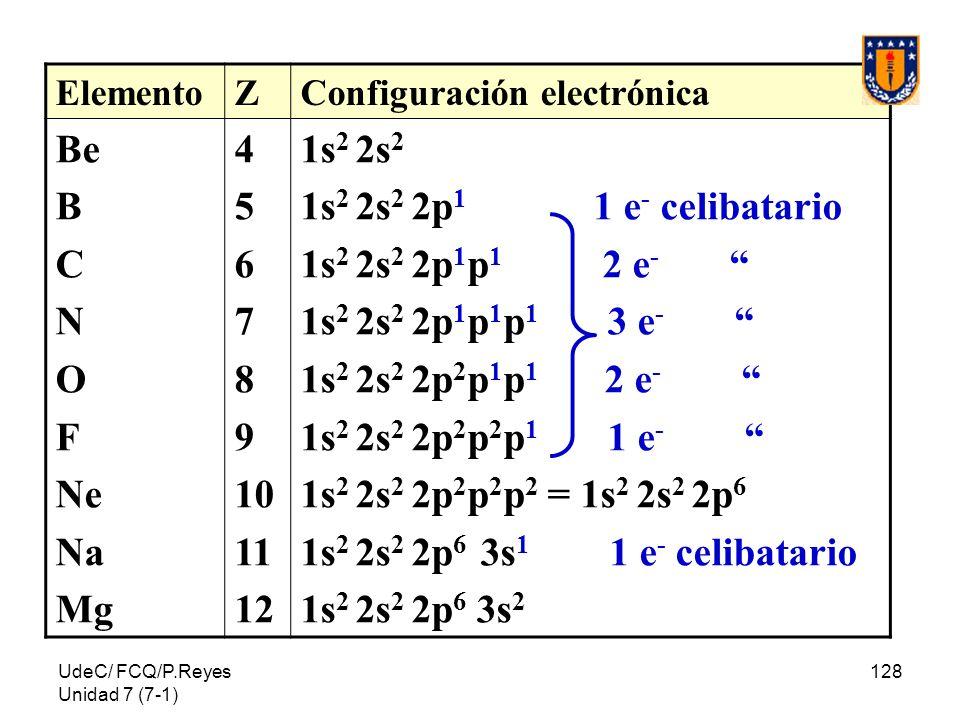 UdeC/ FCQ/P.Reyes Unidad 7 (7-1) 128 ElementoZConfiguración electrónica Be B C N O F Ne Na Mg 4 5 6 7 8 9 10 11 12 1s 2 2s 2 1s 2 2s 2 2p 1 1 e - celi