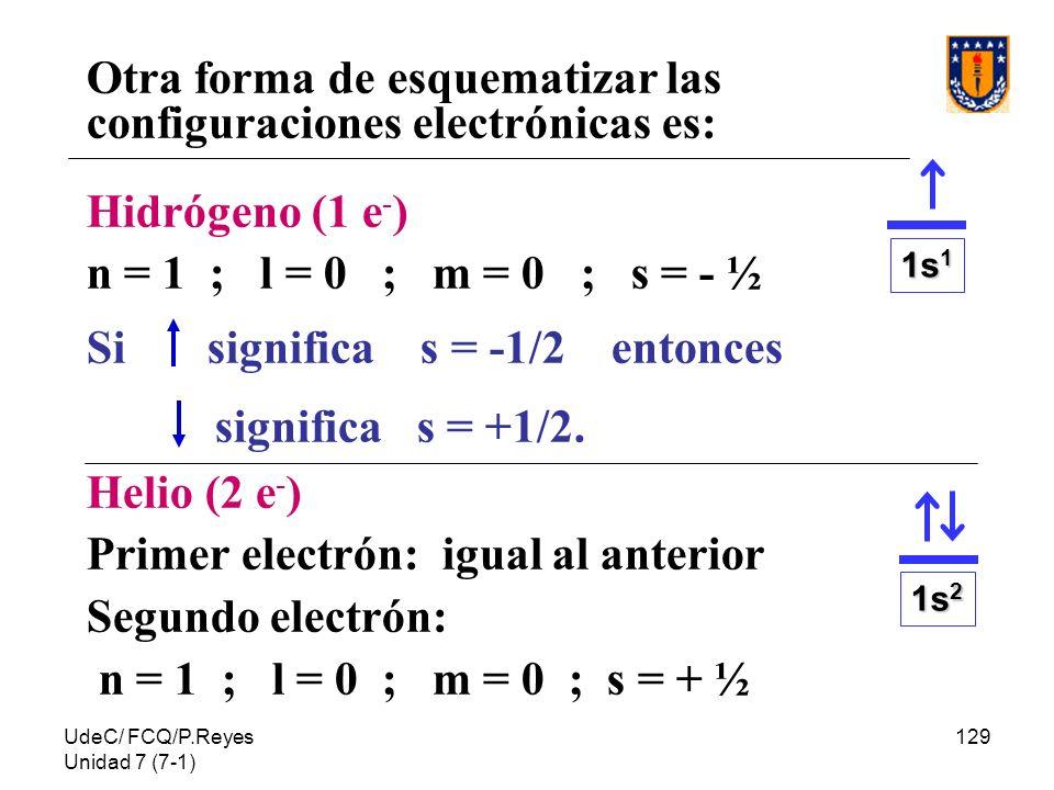 UdeC/ FCQ/P.Reyes Unidad 7 (7-1) 129 Otra forma de esquematizar las configuraciones electrónicas es: Hidrógeno (1 e - ) n = 1 ; l = 0 ; m = 0 ; s = -