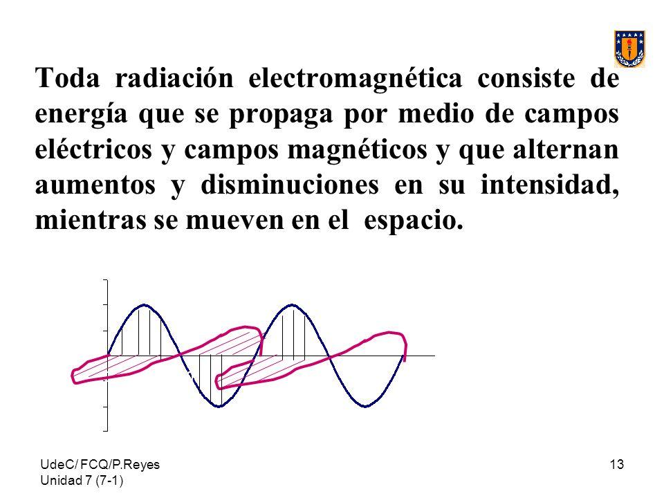 UdeC/ FCQ/P.Reyes Unidad 7 (7-1) 13 Toda radiación electromagnética consiste de energía que se propaga por medio de campos eléctricos y campos magnéti