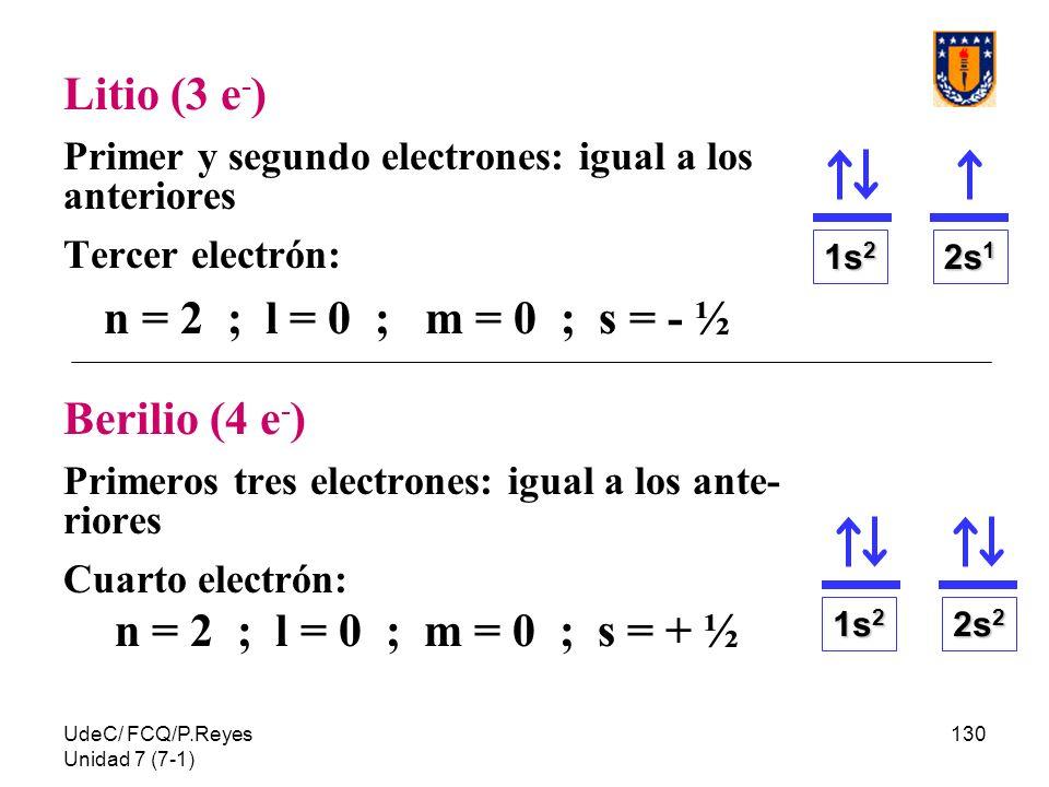UdeC/ FCQ/P.Reyes Unidad 7 (7-1) 130 Litio (3 e - ) Primer y segundo electrones: igual a los anteriores Tercer electrón: n = 2 ; l = 0 ; m = 0 ; s = -