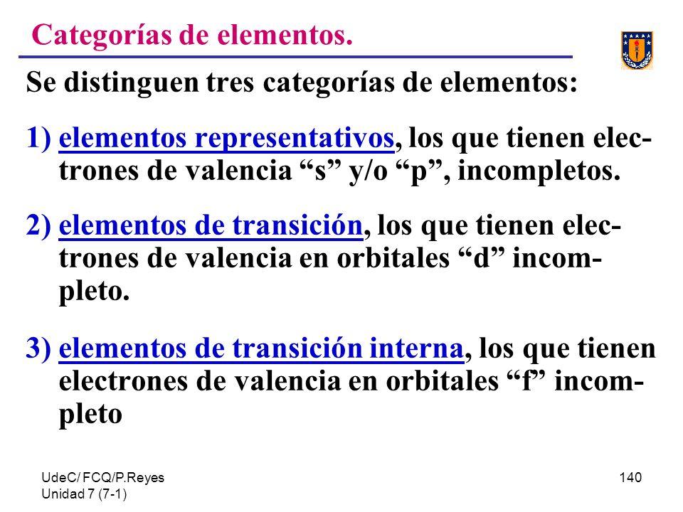 UdeC/ FCQ/P.Reyes Unidad 7 (7-1) 140 Categorías de elementos. Se distinguen tres categorías de elementos: 1)elementos representativos, los que tienen