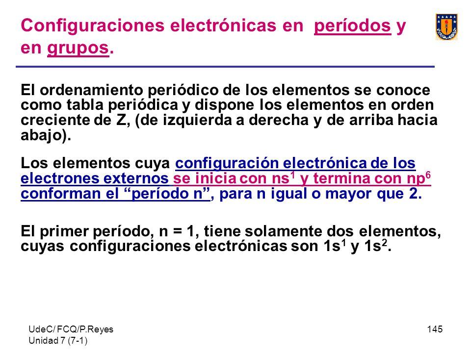 UdeC/ FCQ/P.Reyes Unidad 7 (7-1) 145 Configuraciones electrónicas en períodos y en grupos. El ordenamiento periódico de los elementos se conoce como t