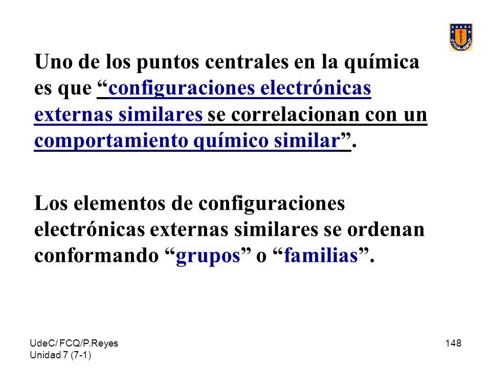 UdeC/ FCQ/P.Reyes Unidad 7 (7-1) 148 Uno de los puntos centrales en la química es que configuraciones electrónicas externas similares se correlacionan