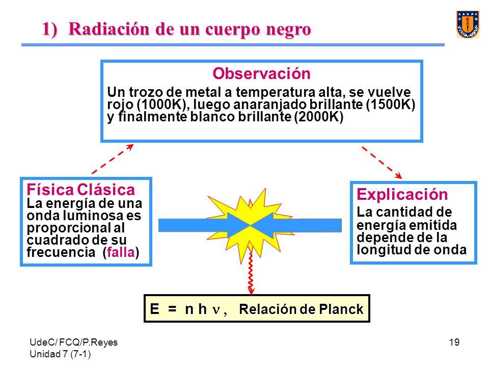 UdeC/ FCQ/P.Reyes Unidad 7 (7-1) 19 E = n h Relación de Planck Observación Un trozo de metal a temperatura alta, se vuelve rojo (1000K), luego anaranj