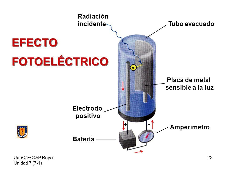 UdeC/ FCQ/P.Reyes Unidad 7 (7-1) 23 Tubo evacuado Electrodo positivo Amperímetro Batería Placa de metal sensible a la luz - + e-e- EFECTO FOTOELÉCTRIC