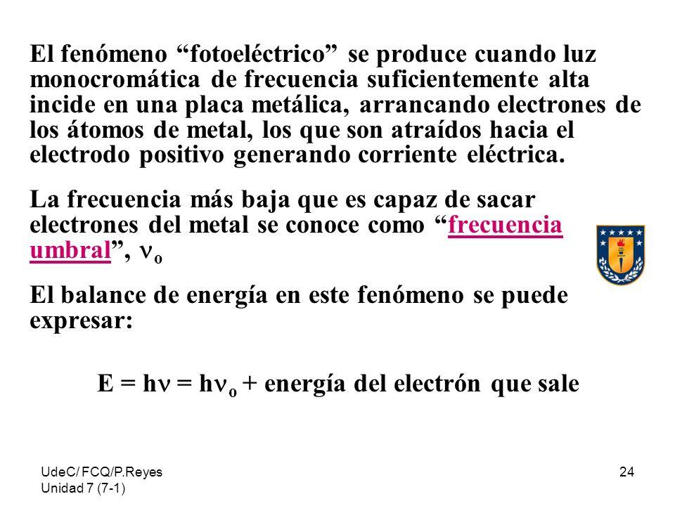 UdeC/ FCQ/P.Reyes Unidad 7 (7-1) 24 El fenómeno fotoeléctrico se produce cuando luz monocromática de frecuencia suficientemente alta incide en una pla