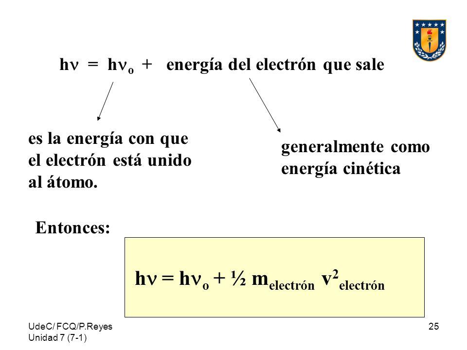 UdeC/ FCQ/P.Reyes Unidad 7 (7-1) 25 h = h o + energía del electrón que sale es la energía con que el electrón está unido al átomo. generalmente como e
