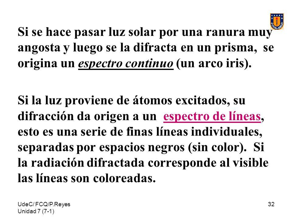 UdeC/ FCQ/P.Reyes Unidad 7 (7-1) 32 Si se hace pasar luz solar por una ranura muy angosta y luego se la difracta en un prisma, se origina un espectro