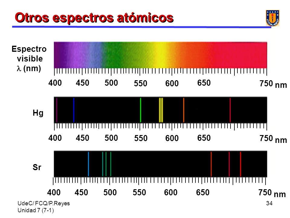 UdeC/ FCQ/P.Reyes Unidad 7 (7-1) 34 450400500 550600 650 750 nm 450400500 550600 650 750 nm 450400500550600650750 nm Espectro visible (nm) Hg Sr Otros