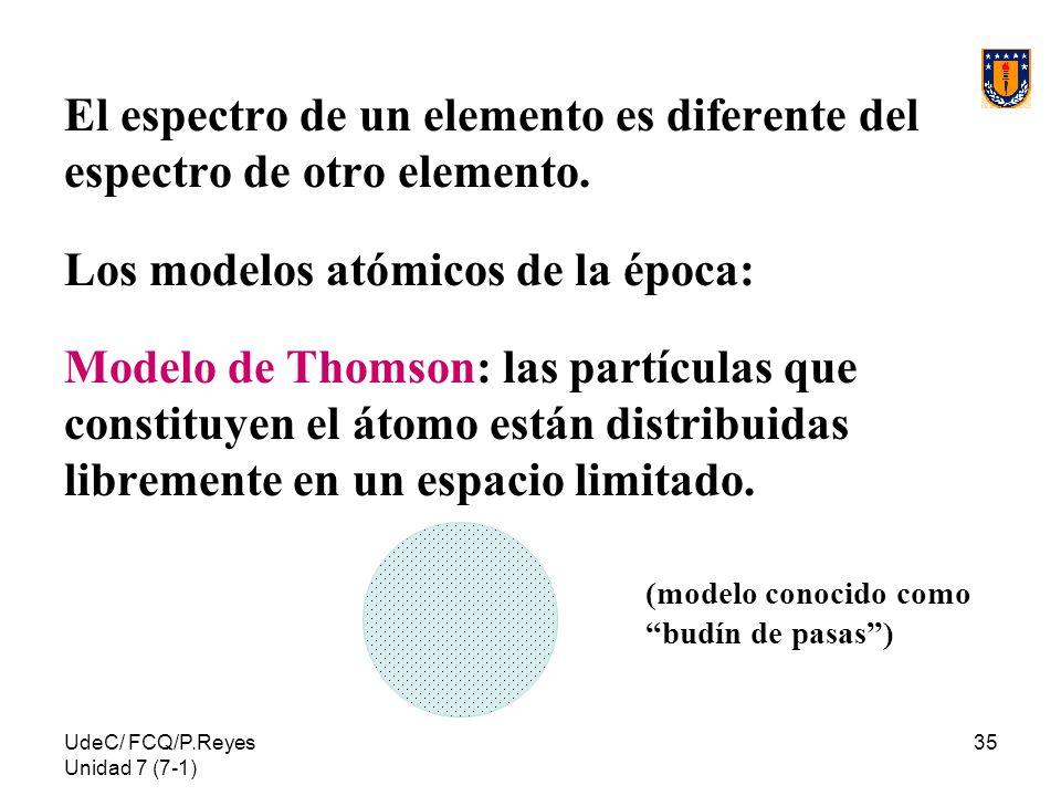 UdeC/ FCQ/P.Reyes Unidad 7 (7-1) 35 El espectro de un elemento es diferente del espectro de otro elemento. Los modelos atómicos de la época: Modelo de