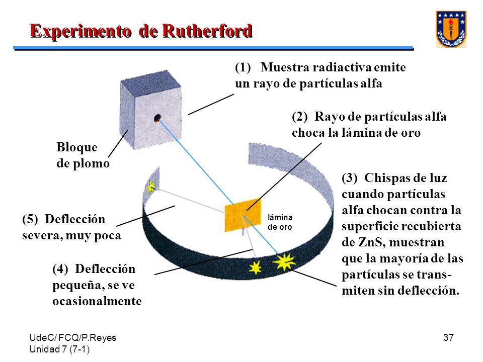 UdeC/ FCQ/P.Reyes Unidad 7 (7-1) 37 lámina de oro (1) Muestra radiactiva emite un rayo de partículas alfa (2) Rayo de partículas alfa choca la lámina