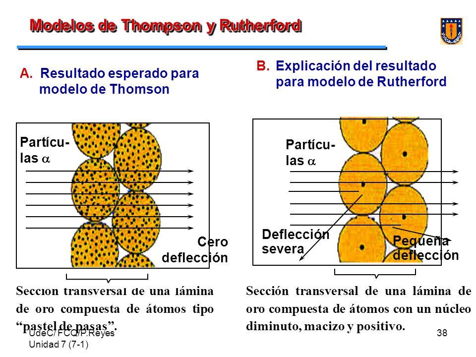 UdeC/ FCQ/P.Reyes Unidad 7 (7-1) 38 Modelos de Thompson y Rutherford Sección transversal de una lámina de oro compuesta de átomos tipo pastel de pasas