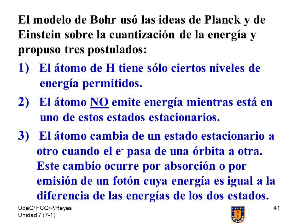 UdeC/ FCQ/P.Reyes Unidad 7 (7-1) 41 El modelo de Bohr usó las ideas de Planck y de Einstein sobre la cuantización de la energía y propuso tres postula