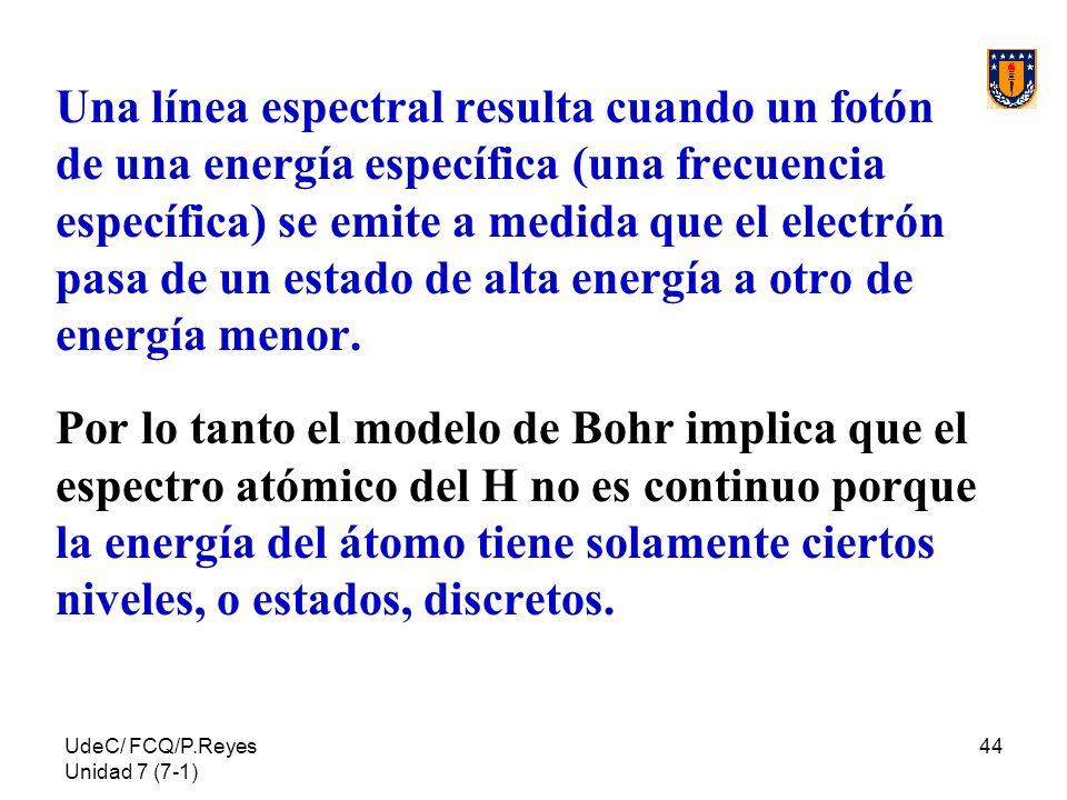 UdeC/ FCQ/P.Reyes Unidad 7 (7-1) 44 Una línea espectral resulta cuando un fotón de una energía específica (una frecuencia específica) se emite a medid