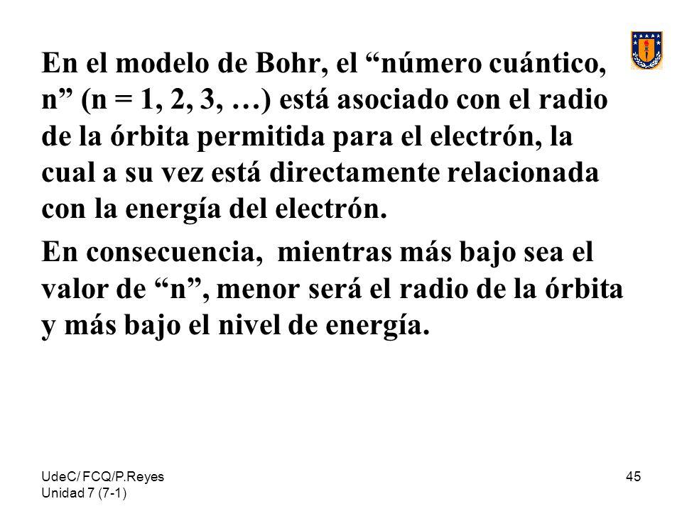 UdeC/ FCQ/P.Reyes Unidad 7 (7-1) 45 En el modelo de Bohr, el número cuántico, n (n = 1, 2, 3, …) está asociado con el radio de la órbita permitida par
