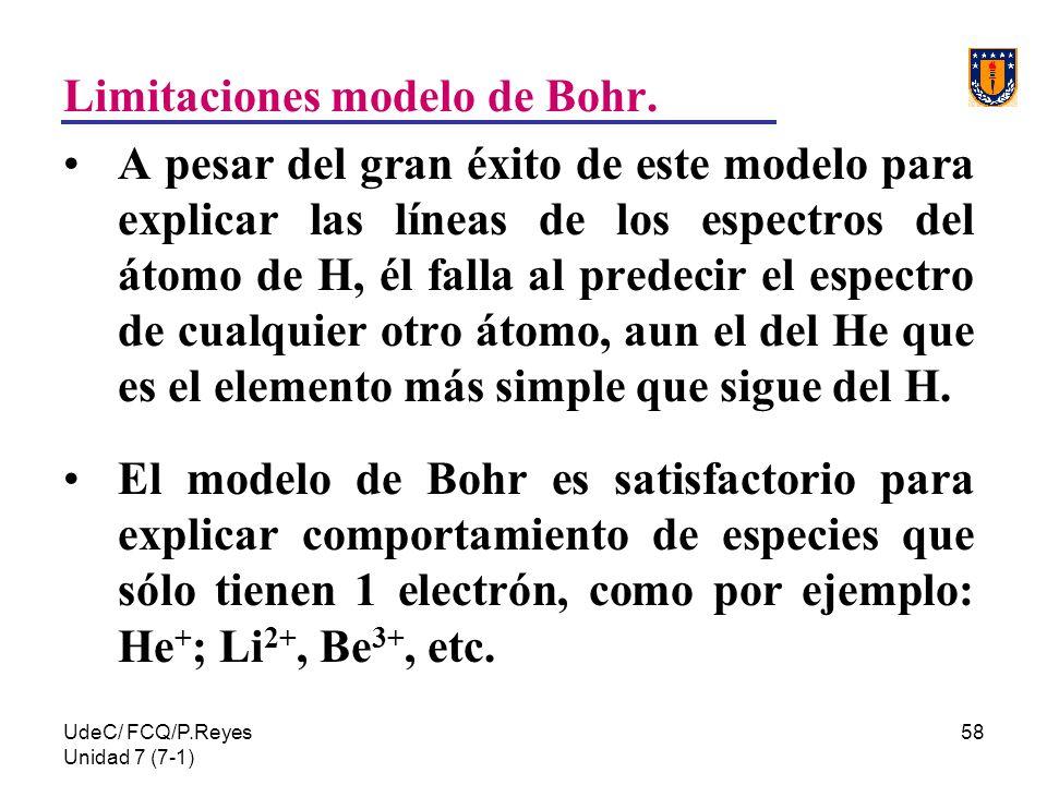 UdeC/ FCQ/P.Reyes Unidad 7 (7-1) 58 Limitaciones modelo de Bohr. A pesar del gran éxito de este modelo para explicar las líneas de los espectros del á