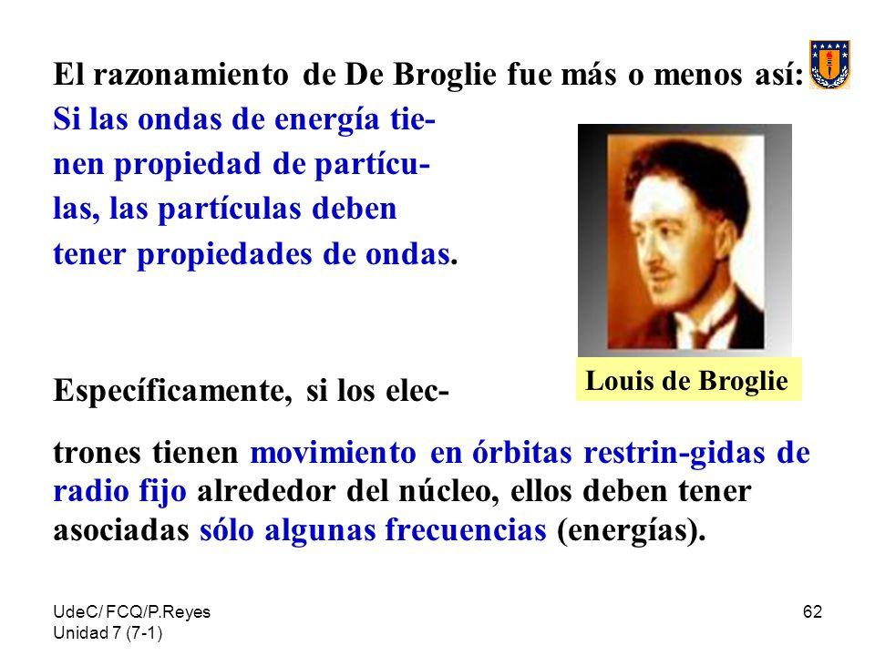 UdeC/ FCQ/P.Reyes Unidad 7 (7-1) 62 El razonamiento de De Broglie fue más o menos así: Si las ondas de energía tie- nen propiedad de partícu- las, las