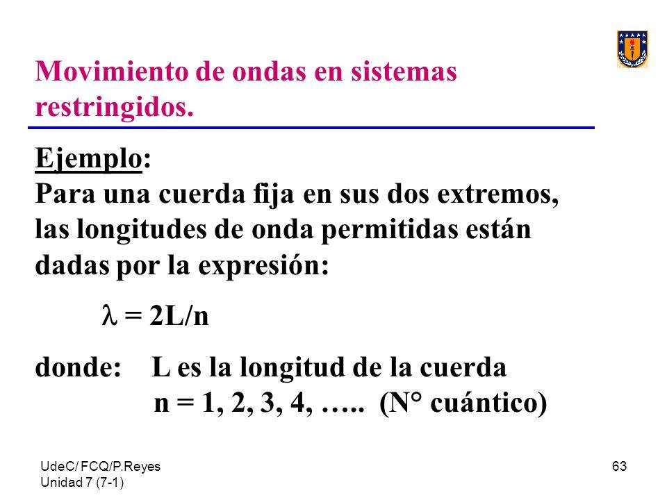 UdeC/ FCQ/P.Reyes Unidad 7 (7-1) 63 Movimiento de ondas en sistemas restringidos. Ejemplo: Para una cuerda fija en sus dos extremos, las longitudes de
