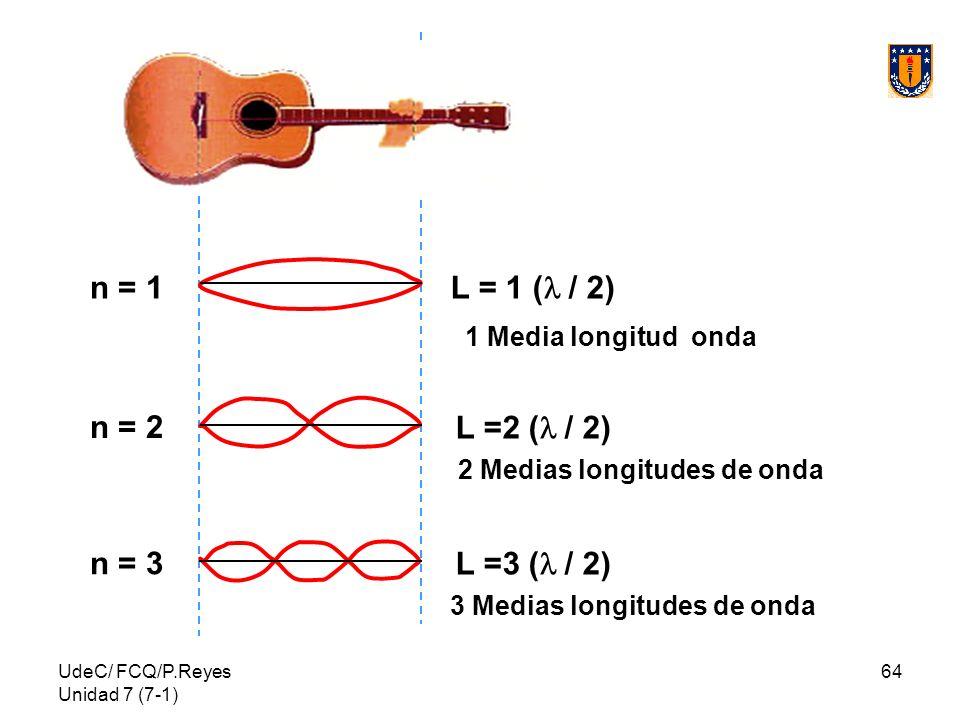 UdeC/ FCQ/P.Reyes Unidad 7 (7-1) 64 L n = 1 n = 2 n = 3 L = 1 ( / 2) L =2 ( / 2) L =3 ( / 2) 1 Media longitud onda 2 Medias longitudes de onda 3 Media