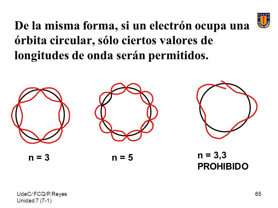 UdeC/ FCQ/P.Reyes Unidad 7 (7-1) 65 De la misma forma, si un electrón ocupa una órbita circular, sólo ciertos valores de longitudes de onda serán perm