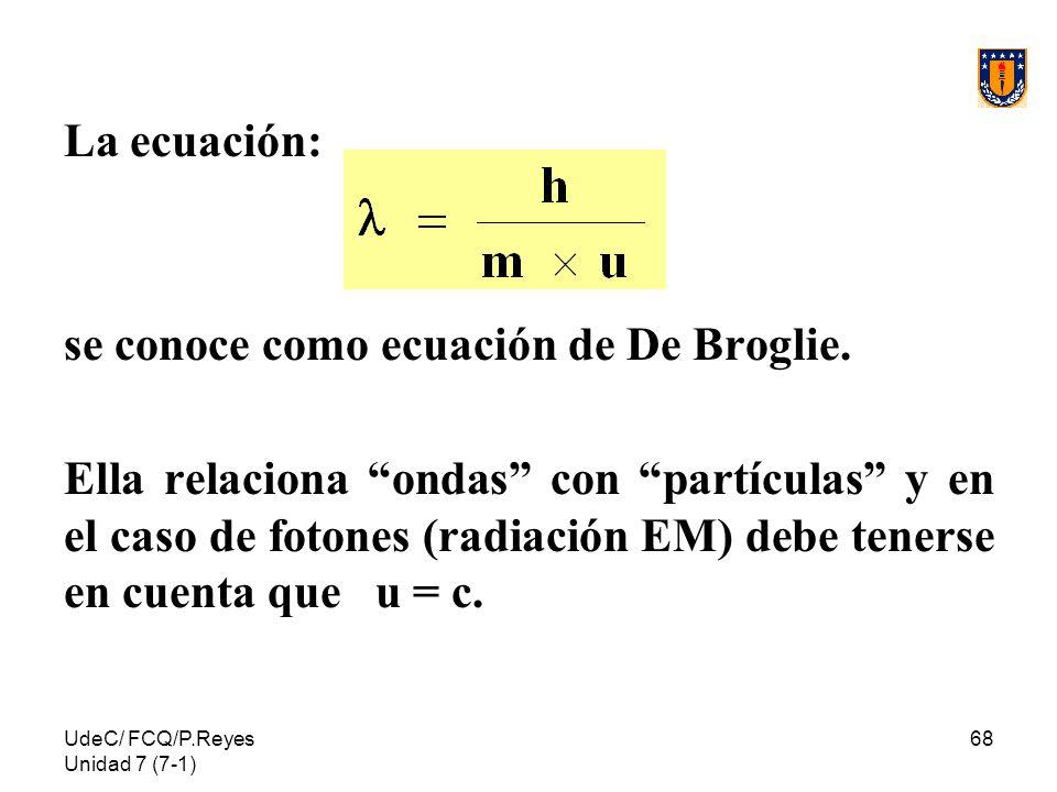 UdeC/ FCQ/P.Reyes Unidad 7 (7-1) 68 La ecuación: se conoce como ecuación de De Broglie. Ella relaciona ondas con partículas y en el caso de fotones (r