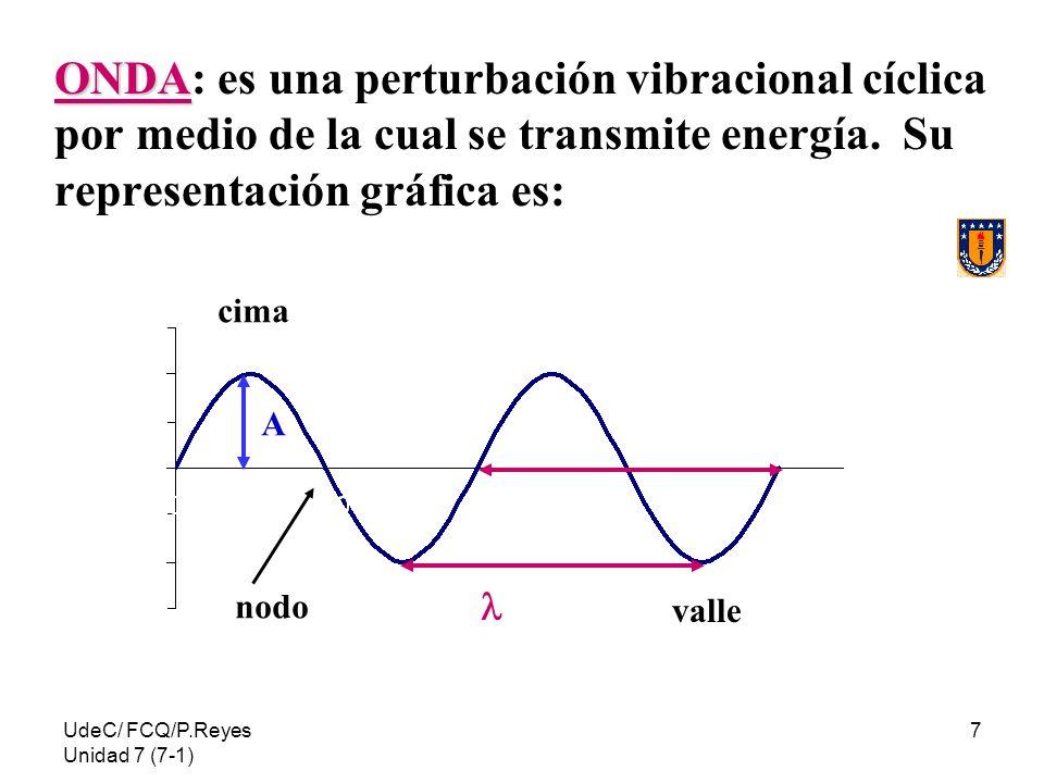 UdeC/ FCQ/P.Reyes Unidad 7 (7-1) 7 ONDA ONDA: es una perturbación vibracional cíclica por medio de la cual se transmite energía. Su representación grá