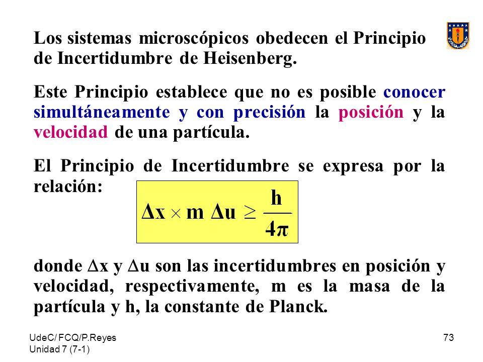 UdeC/ FCQ/P.Reyes Unidad 7 (7-1) 73 Los sistemas microscópicos obedecen el Principio de Incertidumbre de Heisenberg. Este Principio establece que no e