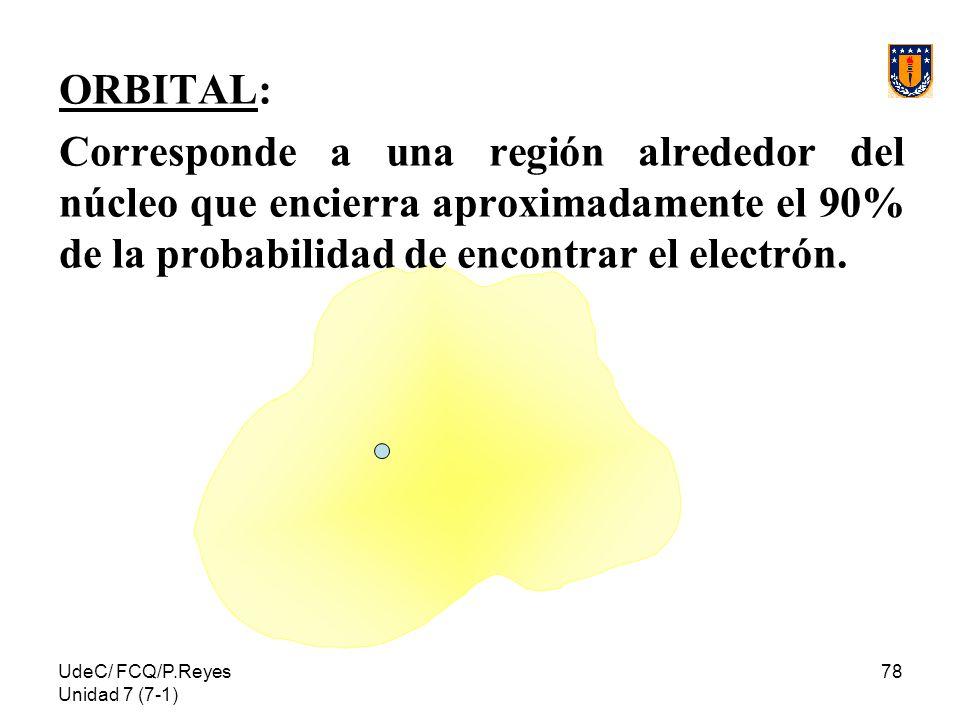 UdeC/ FCQ/P.Reyes Unidad 7 (7-1) 78 ORBITAL: Corresponde a una región alrededor del núcleo que encierra aproximadamente el 90% de la probabilidad de e