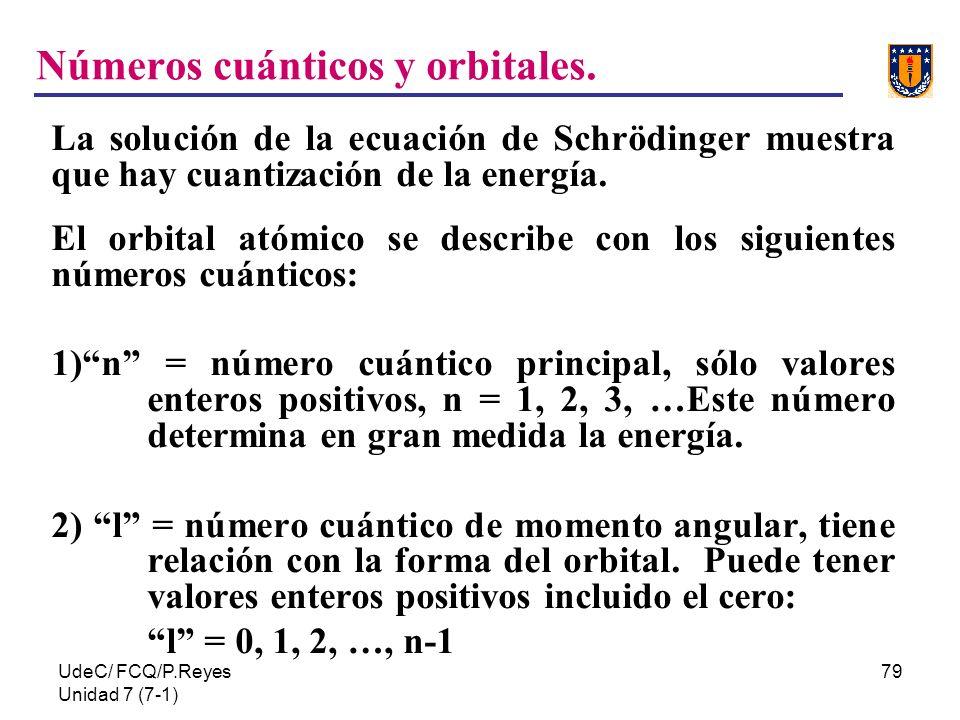 UdeC/ FCQ/P.Reyes Unidad 7 (7-1) 79 Números cuánticos y orbitales. La solución de la ecuación de Schrödinger muestra que hay cuantización de la energí
