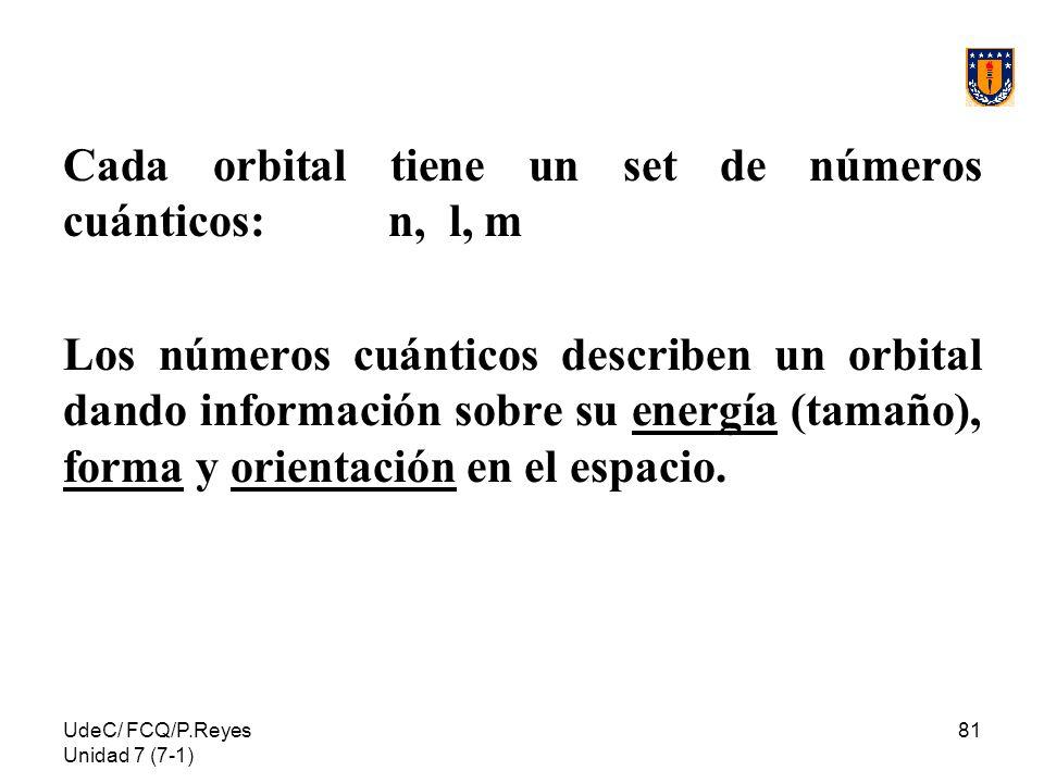 UdeC/ FCQ/P.Reyes Unidad 7 (7-1) 81 Cada orbital tiene un set de números cuánticos: n, l, m Los números cuánticos describen un orbital dando informaci